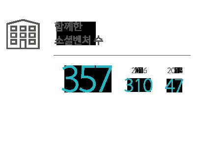 impact2015-01