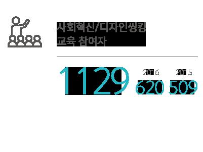 impact2015-03